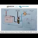 Victron Energy Phoenix 24/1200 Schuko outlet
