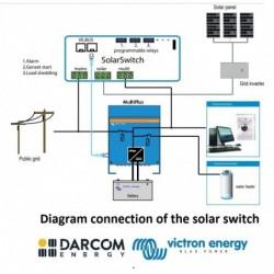 Victron Energy VGR I/O Extender